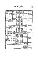 Σελίδα 243