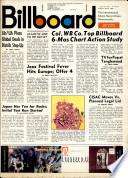 18. Juli 1970