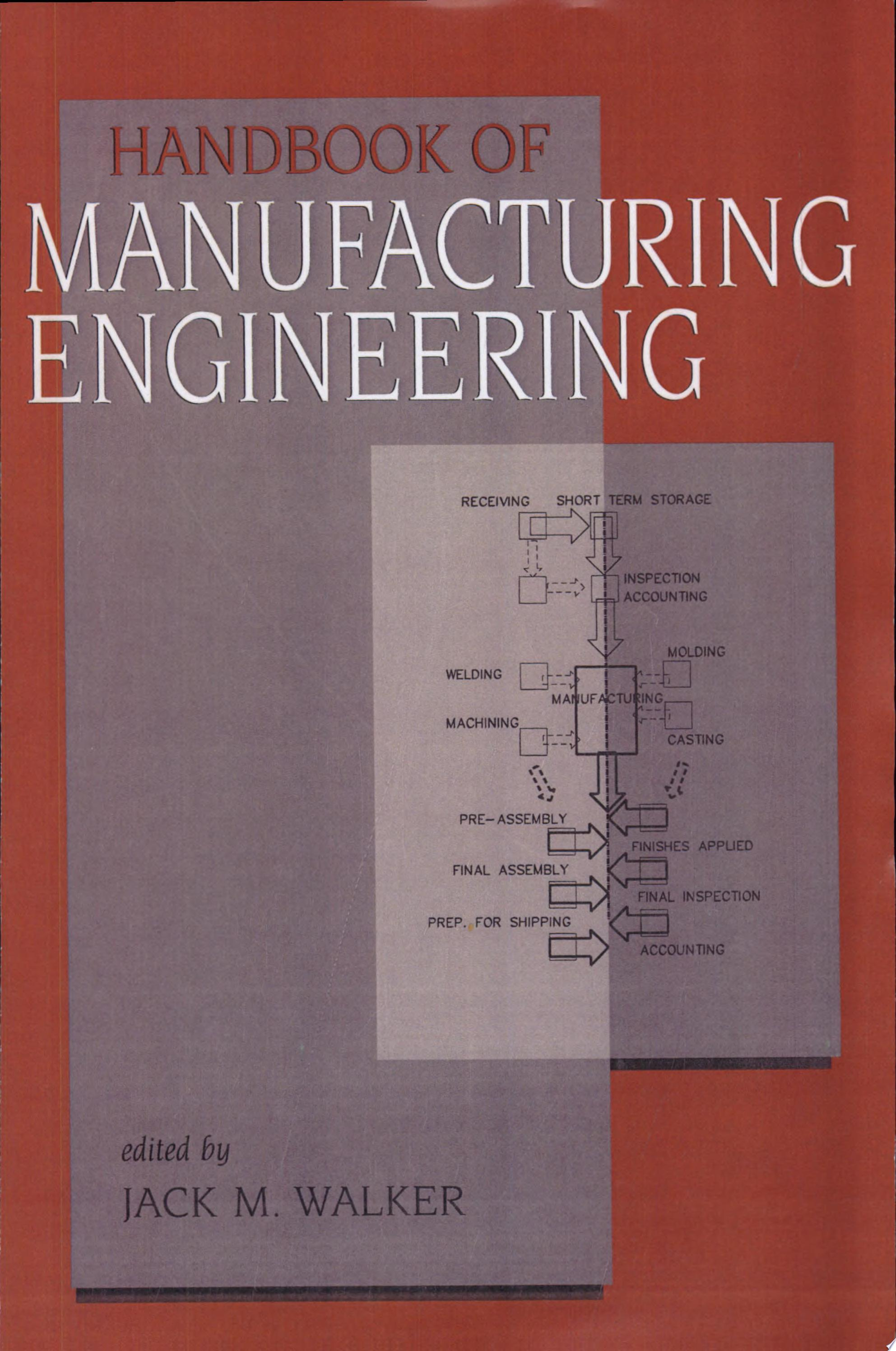 Handbook of Manufacturing Engineering  Second Edition   4 Volume Set
