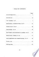Indiana University Publications