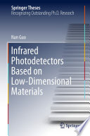 Infrared Photodetectors Based on Low Dimensional Materials