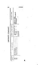 Sida 802