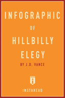 Infographic of Hillbilly Elegy Book PDF