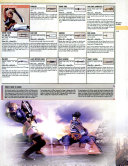 Soul Calibur? II Official Fighter's Guide Limited Edition