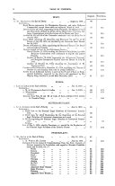 Pdf Accounts and Papers of the House of Commons