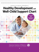 Aap Healthy Development and Well-Child Support Chart