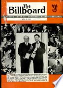 10 april 1948