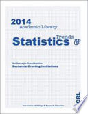 ACRL 2014 Academic Library Trends and Statistics for Carnegie Classification