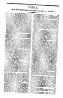 Collection intégrale et universelle des orateurs sacrés du premier et du second ordre... et Collection intégrale, ou choisie de la plupart des orateurs du troisième ordre... publiée selon l'ordre chronologique...