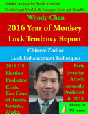 2016 Year of Monkey Luck Tendency Report
