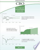 Budget and Economic Outlook 2018 to 2028