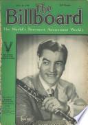 15 May 1943