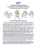 Emotional Freedom Technique Acupressure Color Breathing Visualization