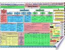 CA FINAL LAW CHART