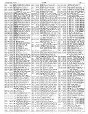 The Compu Mark Directory Of U S Trademarks