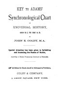 Key to Adams  Synchronological Chart of Universal History  4004 B C  to 1881 A D