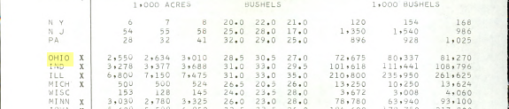 Page B-25