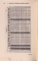 Side 820