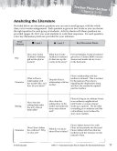 Flora   Ulysses  The Illuminated Adventure Leveled Comprehension Questions