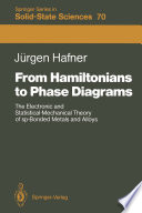 From Hamiltonians to Phase Diagrams