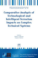 Comparative Analysis of Technological and Intelligent Terrorism Impacts on Complex Technical Systems
