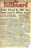 20. Okt. 1951