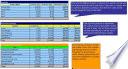 Microbrewery Business Plan Book