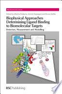Biophysical Approaches Determining Ligand Binding to Biomolecular Targets