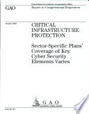 Critical Infrastructure Protection: Sector-Specific Plans' Coverage of key Cyber Security Elements Varies