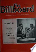 Apr 20, 1946