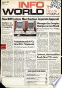 6. Apr. 1987