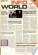 28. Sept. 1987