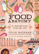Food Anatomy PDF
