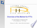Overview of the Market for Fttx