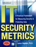 It Security Metrics