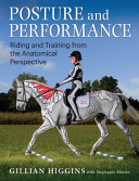 Posture and Performance