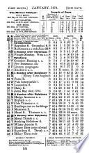 The Farmer s almanac and calendar  by C W  Johnson and W  Shaw Book PDF