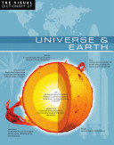 The Visual Dictionary of Universe   Earth   Universe   Earth