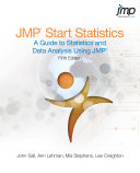 JMP Start Statistics