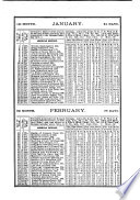 The Daily News Almanac and Political Register for ...