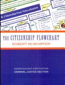 The Citizenship Flowchart