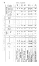 Stran 58
