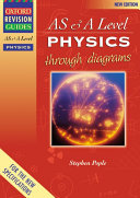Advanced Physics Through Diagrams