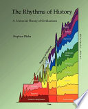 The Rhythms of History