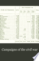 Campaigns of the Civil War  Supplementary volume  Phisterer  Frederick  Statistical record of the armies of the United States Book