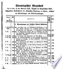 Amtsblatt des Regierungspräsidenten in Oppeln