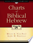 Charts of Biblical Hebrew