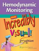 Hemodynamic Monitoring Made Incredibly Visual!