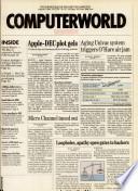 1988年8月8日