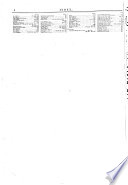 Forest and Stream Book